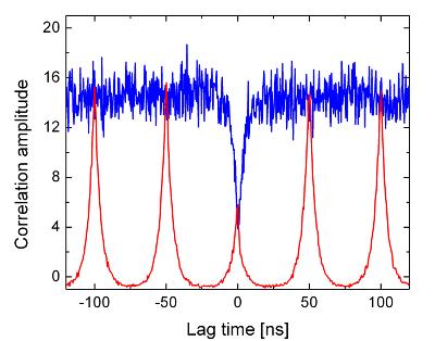 optyka kwantowa rys1