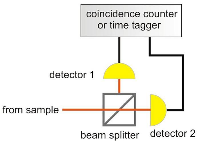 optyka kwantowa rys2