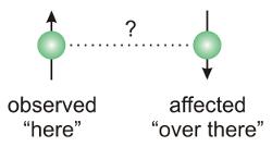 optyka kwantowa rys5